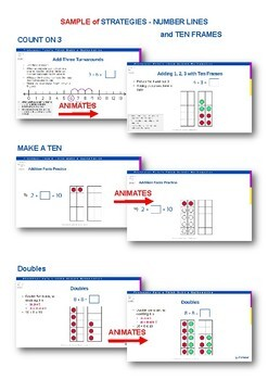 Mega Bundle! Addition Facts with Strategies I, II, and III (6 PPTs)