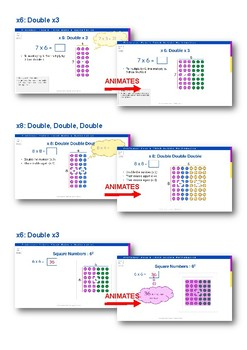 Mega Bundle! Multiplication Facts with Strategies I, II, and III (6 PPTs)