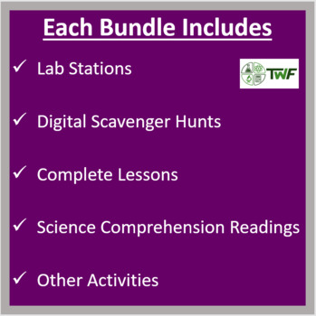 Mega Chemistry 5E Lesson Collection – Fully Editable and Growing Bundle