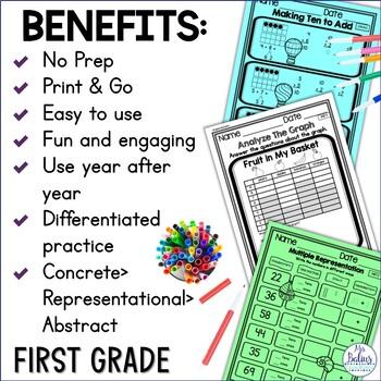 First Grade Math Properties of Operations Mega Practice 1.OA.4