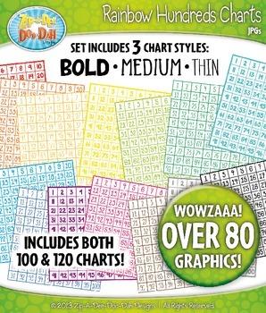 Mega Rainbow Math 100 & 120 Hundreds Charts Clip Art Set —