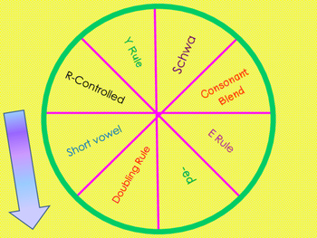 Mega-Vocabulary Skills Building Application Activities