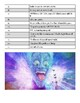 Megamind Movie Viewing Guide Figurative Language Identification with KEY