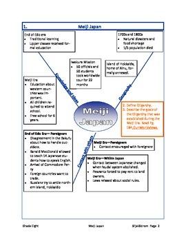 Meiji Japan: Worldviews