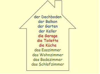 Mein Haus My House Rooms Genders In Dative By Hog Resources