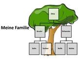 Meine Familie - My Family