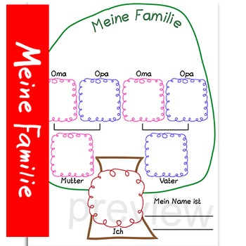 meine familie family tree german by catherine s tpt. Black Bedroom Furniture Sets. Home Design Ideas