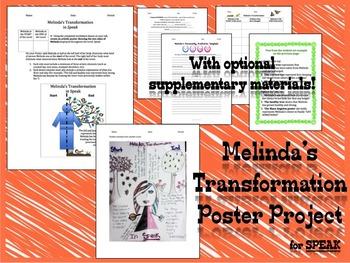 """""""Melinda's Transformation"""" Poster Project for Speak (Novel)"""