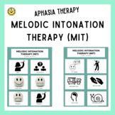 Melodic Intonation Therapy (MIT): Aphasia, Adult Speech Therapy