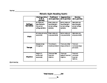Melodic Sight-Singing Rubric for Choir
