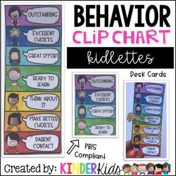 Melonheadz Behavior Clip Chart {EDITABLE}