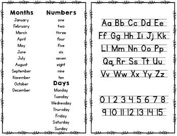 Melonheadz Kinder Writing Dictionary