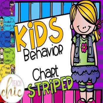 Melonheadz Striped and Editable Behavior Chart