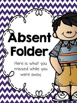 Melonheadz Theme Absent Folders {Editable}
