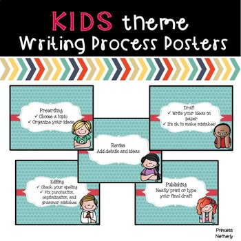 Writing Process Posters-Melonheadz Theme