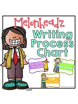Melonheadz Writing Process Chart