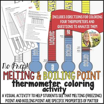 Melting (Freezing) Point and Boiling Point Thermometer Col