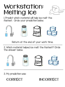 Melting Ice investigation