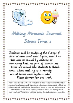 Melting Moments Science Journal