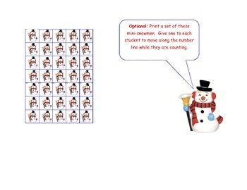 Melting Snowmen Number Line : Adding and Subtracting