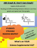 Reading Distance/Time and Speed Graphs - RETENTION TOOL!!