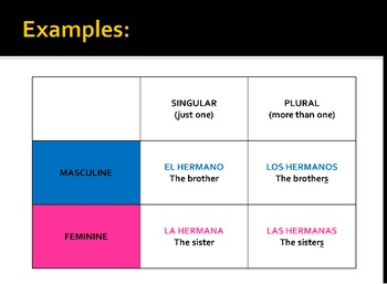 Members of the Family in Spanish and Gender of Nouns