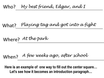 Memoir - A Common Core Aligned Digital Writing Unit - Writing an Introduction