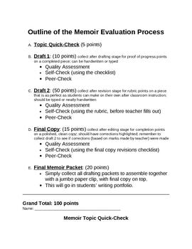 Memoir: Evaluating the Memoir MINI Unit All-in-One DEAL!