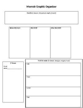 Memoirs Graphic Organizer Worksheets Teachers Pay Teachers