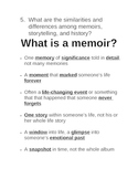 Memoir: Introduction to the Memoir MINI Unit All-in-One DEAL!