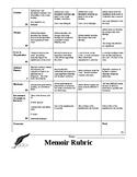 Memoir Outline & Rubric