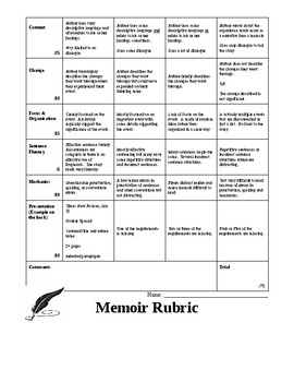 Memoir Outline & Rubric