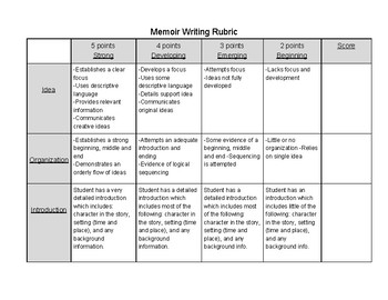 Memoir Writing Rubric