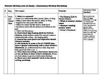Memoir Writing Unit - Common Core Aligned
