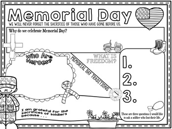 Memorial Day Writing Activity Doodle Poster
