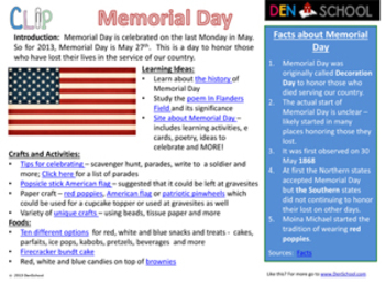 Memorial Day CLIP (Creative Learning in a Pinch)