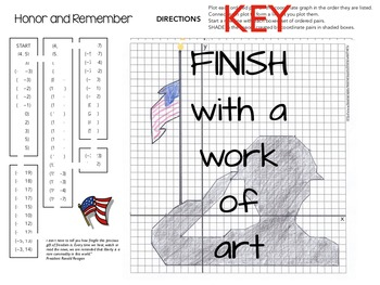 Graphing Activity - Patriotic , Veteran's Day, Memorial Day