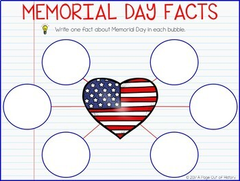 Memorial Day Google Drive Digital Interactive Activity Pack (Editable)