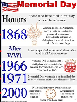 Memorial Day- History and Medal of Honor