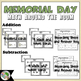 Memorial Day - Math Around the Room (Addition and Subtraction)