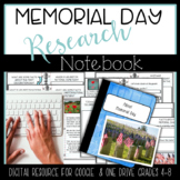 Memorial Day Mini Research Project Distance Learning Writi