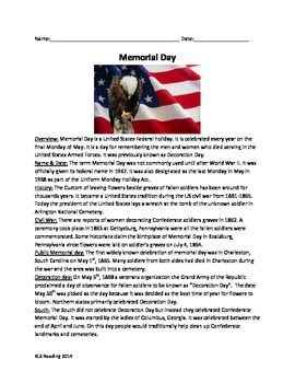 Memorial Day - Review Article History Facts Questions Timeline Vocab Activitiesh
