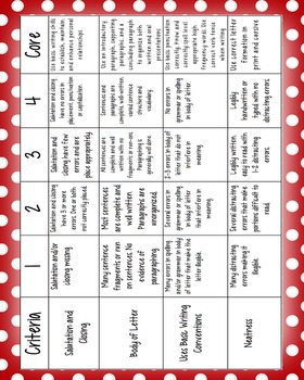 Memorial Day/Veteran's Day Hero Letter Writing Activity with Rubric