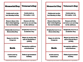 Memorial Day and Veteran's Day Venn Diagram Compare and Contrast - King Virtue