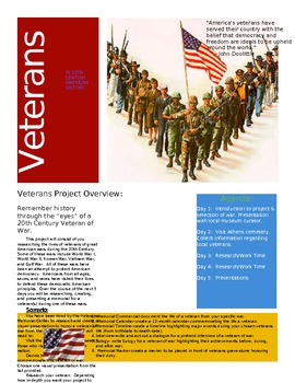 Memorial Day or Veterans Day Project