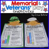 Memorial and Veterans' Day Craftivity