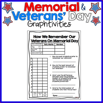 Memorial and Veterans' Day Craftivity