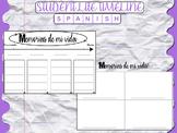 Memorias- ESPAÑOL- my life timeline