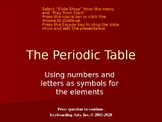 Memorize the Periodic Table of the Elements