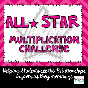 Multiplication Facts: Memorizing and Building Relational Thinking